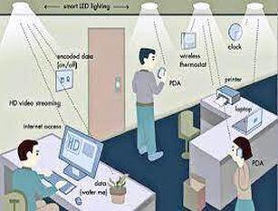 Roma prima città in Italia ad avviare sperimentazione Tecnologia Li-Fi in una scuola Presso l'I.C. Rosetta Rossi installato innovativo wireless che utilizza la luce led per trasmettere dati